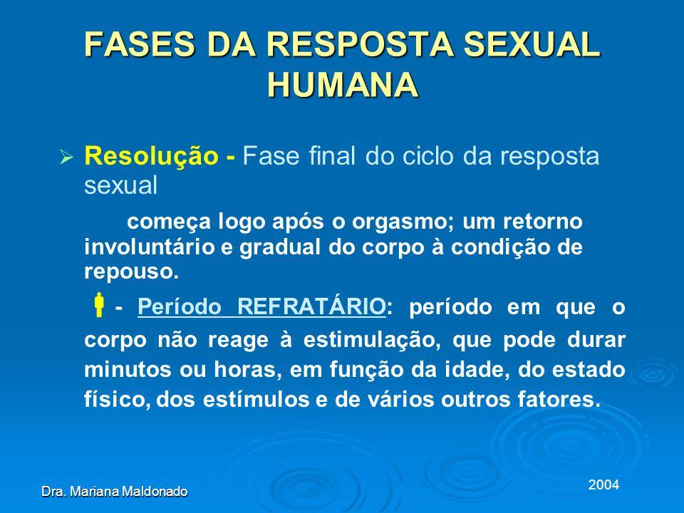 FASES DA RESPOSTA SEXUAL HUMANA