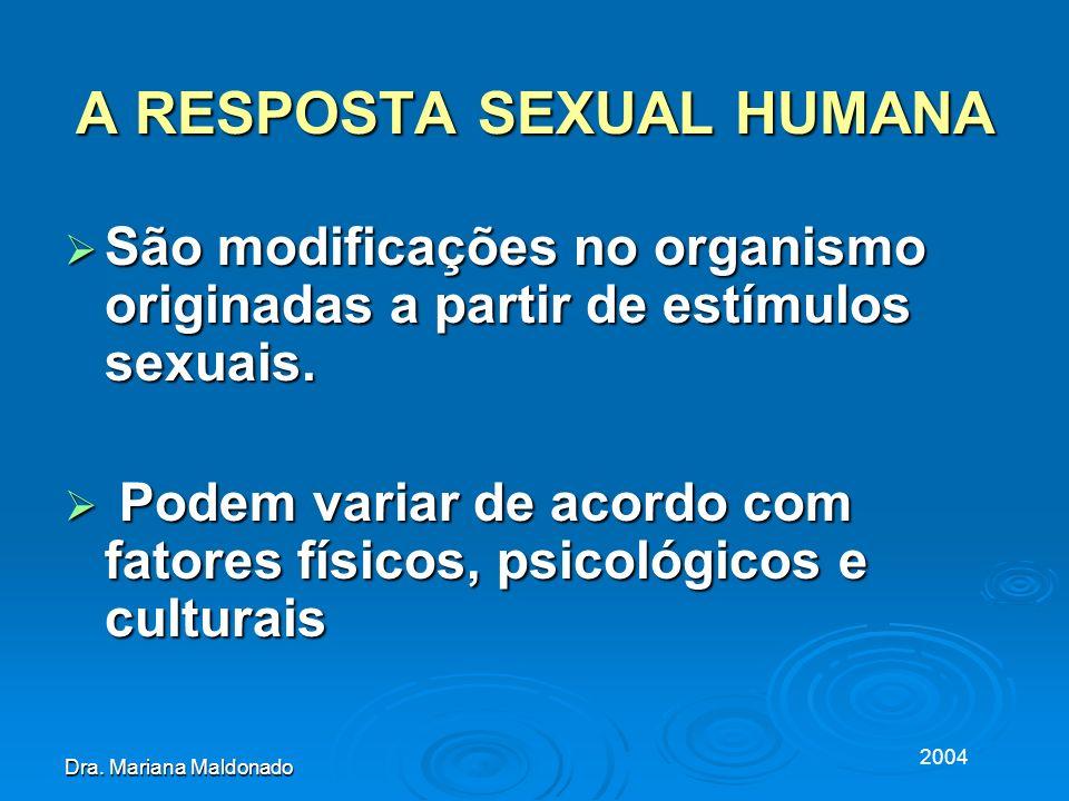 A RESPOSTA SEXUAL HUMANA