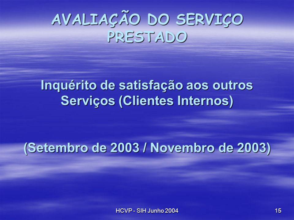 AVALIAÇÃO DO SERVIÇO PRESTADO Inquérito de satisfação aos outros Serviços (Clientes Internos) (Setembro de 2003 / Novembro de 2003)