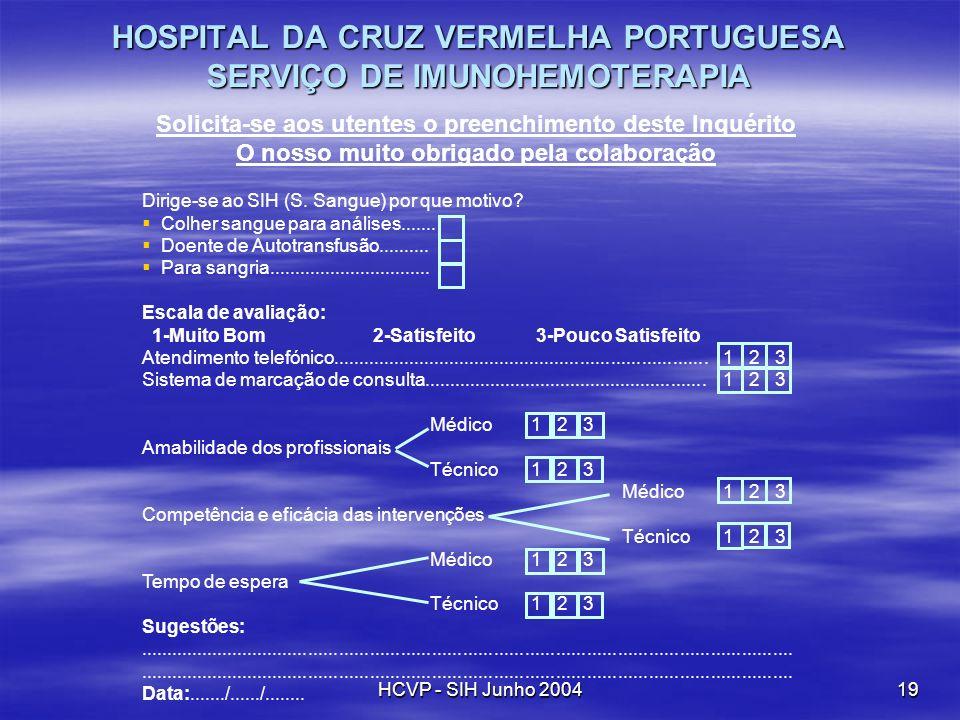 HOSPITAL DA CRUZ VERMELHA PORTUGUESA SERVIÇO DE IMUNOHEMOTERAPIA