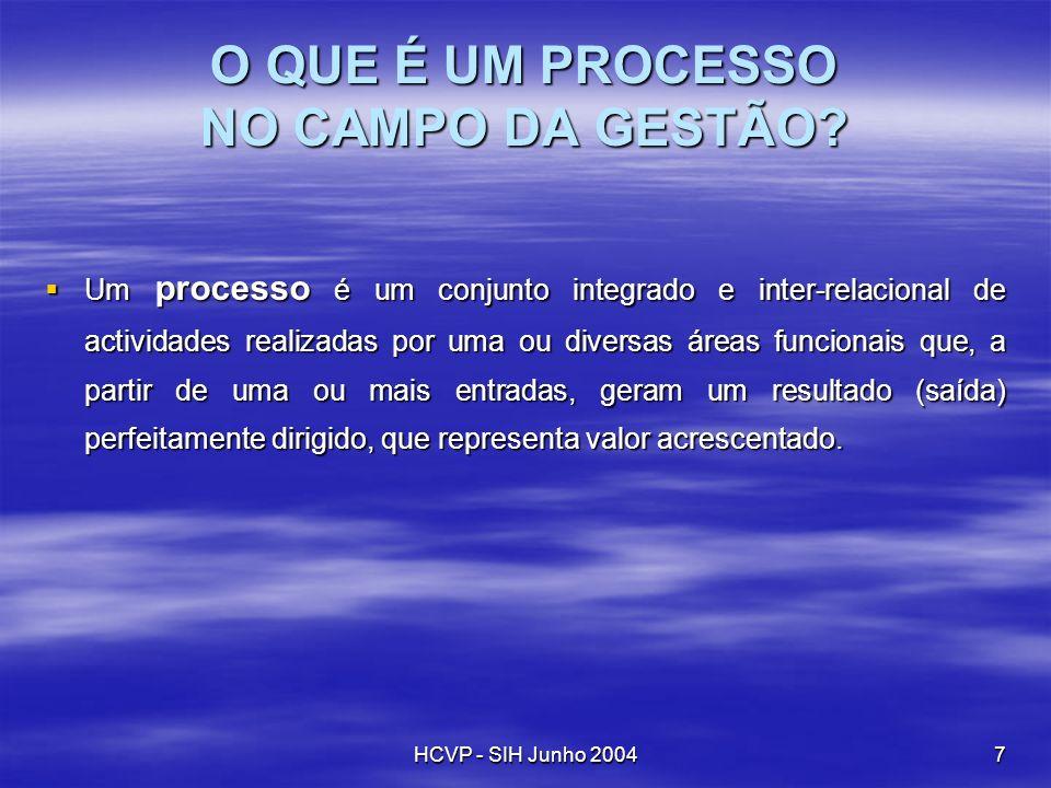 O QUE É UM PROCESSO NO CAMPO DA GESTÃO