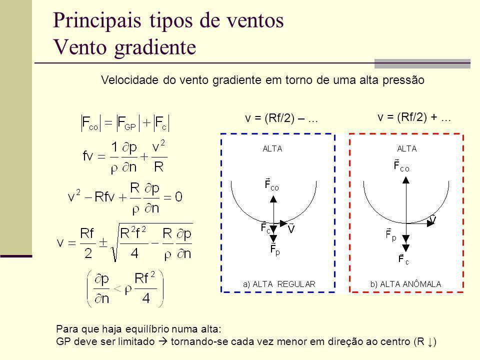 Principais tipos de ventos Vento gradiente