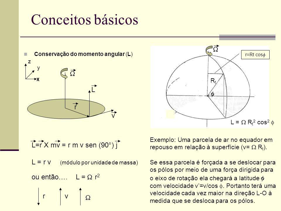 Conceitos básicos   v L r  L=r X mv = r m v sen (90°) j