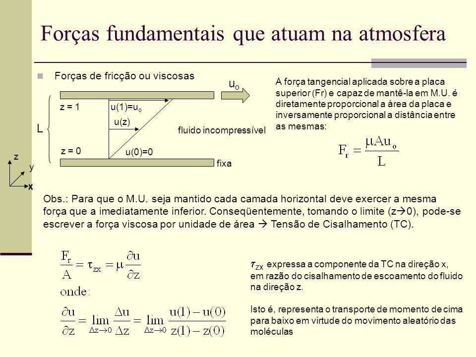 Forças fundamentais que atuam na atmosfera