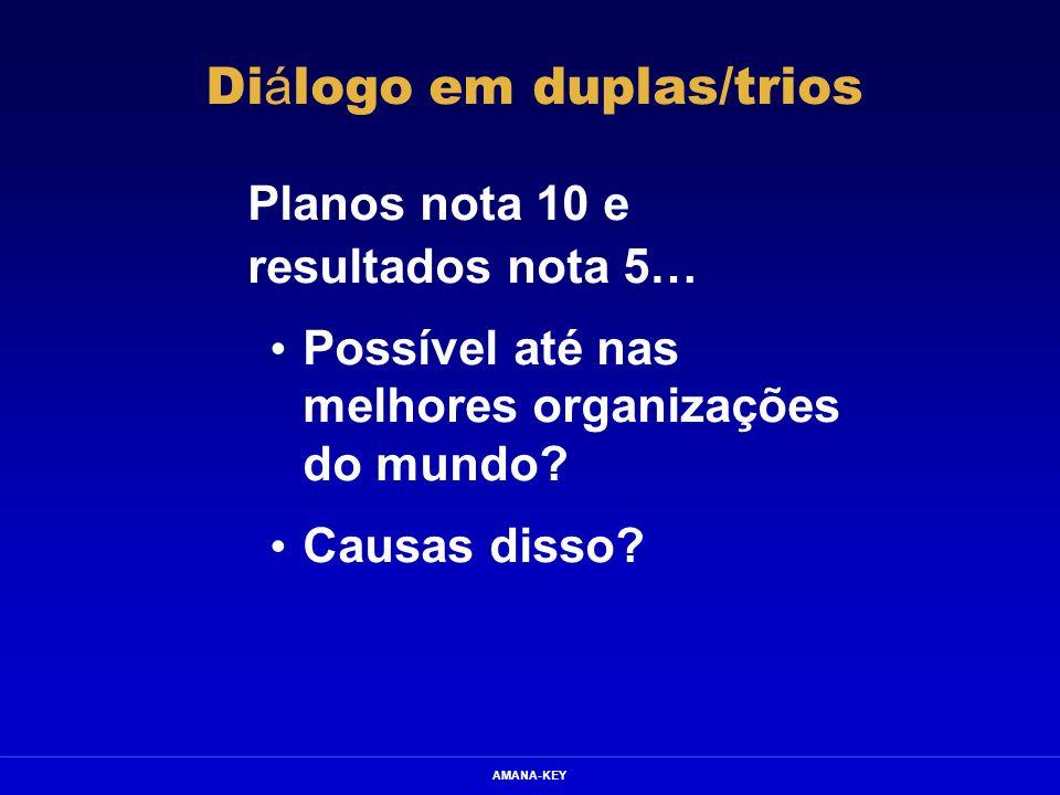 Diálogo em duplas/trios