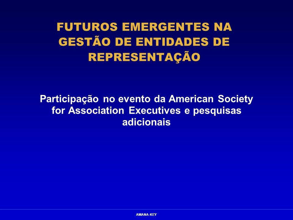 FUTUROS EMERGENTES NA GESTÃO DE ENTIDADES DE REPRESENTAÇÃO