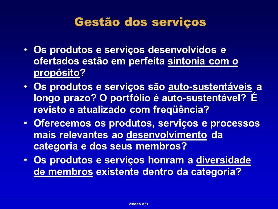 Gestão dos serviços Os produtos e serviços desenvolvidos e ofertados estão em perfeita sintonia com o propósito