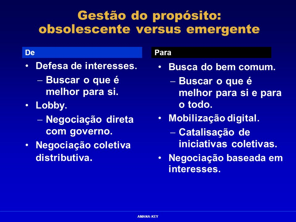 Gestão do propósito: obsolescente versus emergente