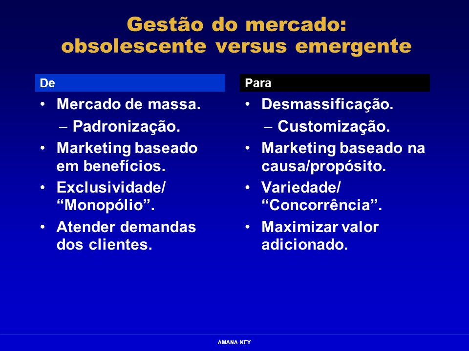 Gestão do mercado: obsolescente versus emergente