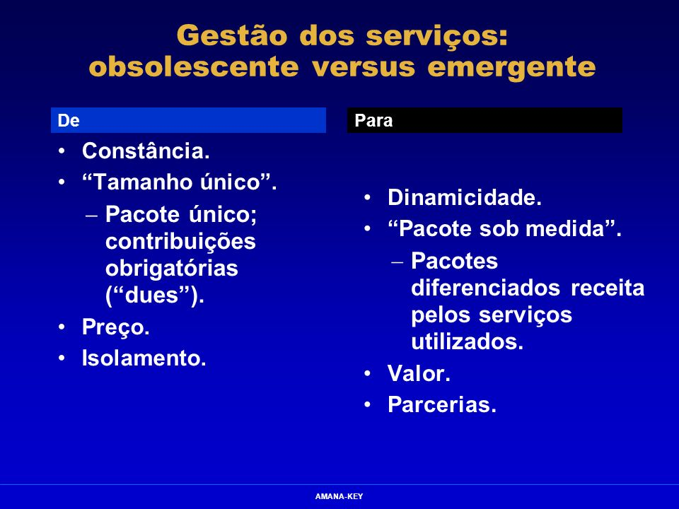 Gestão dos serviços: obsolescente versus emergente