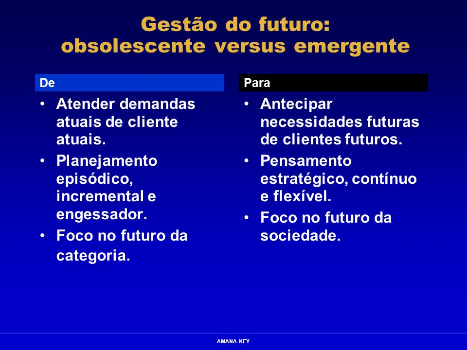 Gestão do futuro: obsolescente versus emergente
