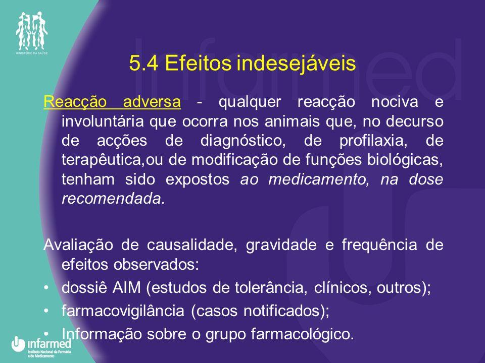 5.4 Efeitos indesejáveis