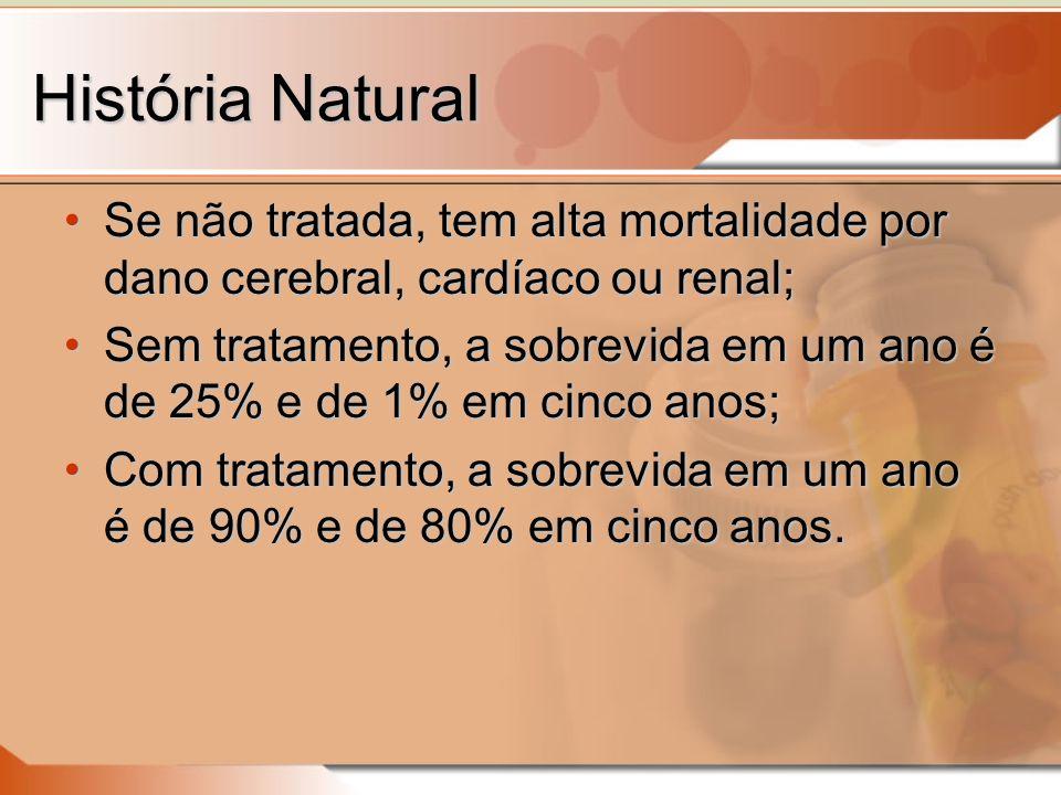 História Natural Se não tratada, tem alta mortalidade por dano cerebral, cardíaco ou renal;