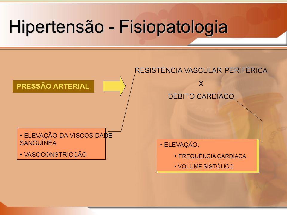 Hipertensão - Fisiopatologia