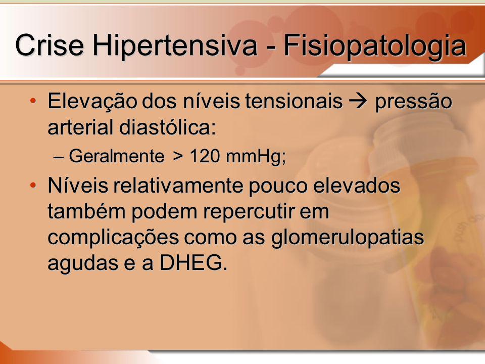 Crise Hipertensiva - Fisiopatologia