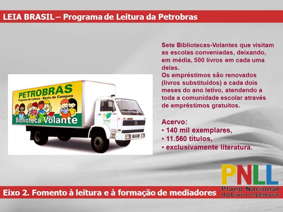 LEIA BRASIL – Programa de Leitura da Petrobras