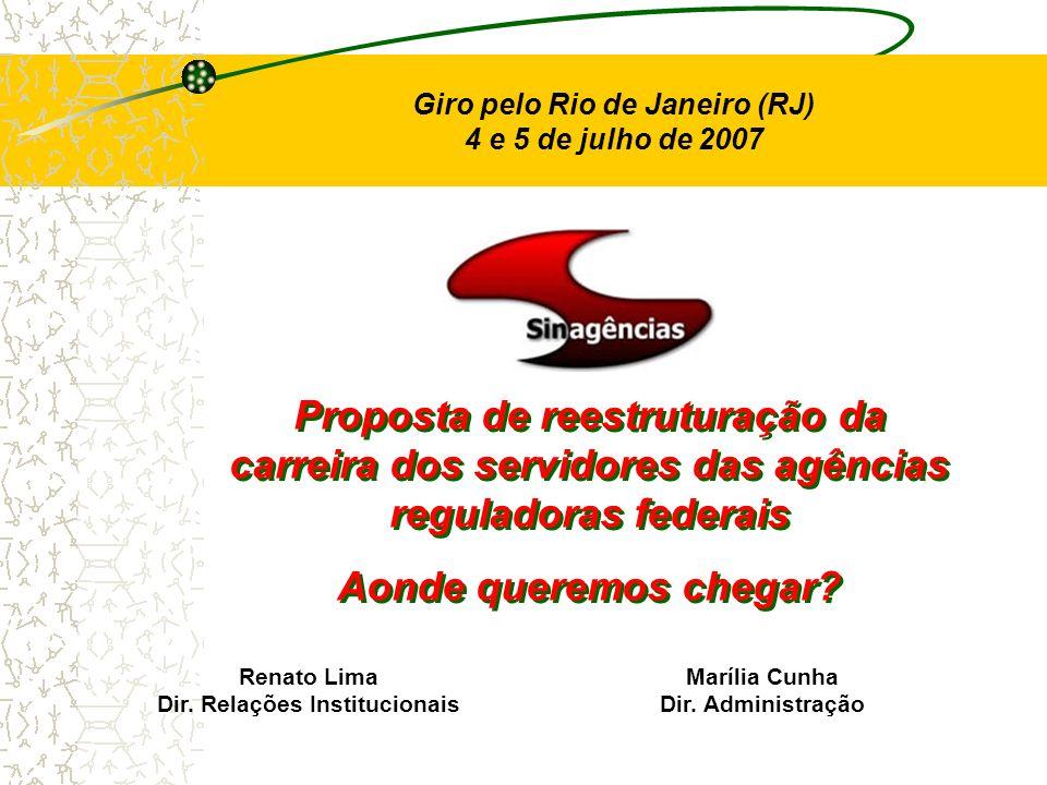 Giro pelo Rio de Janeiro (RJ) 4 e 5 de julho de 2007