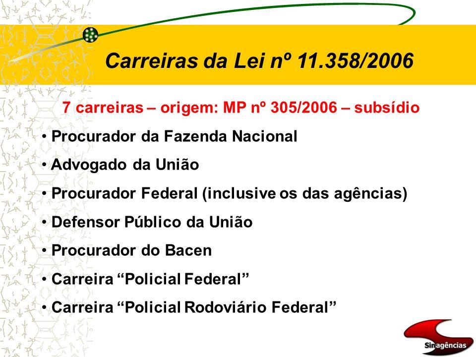 7 carreiras – origem: MP nº 305/2006 – subsídio