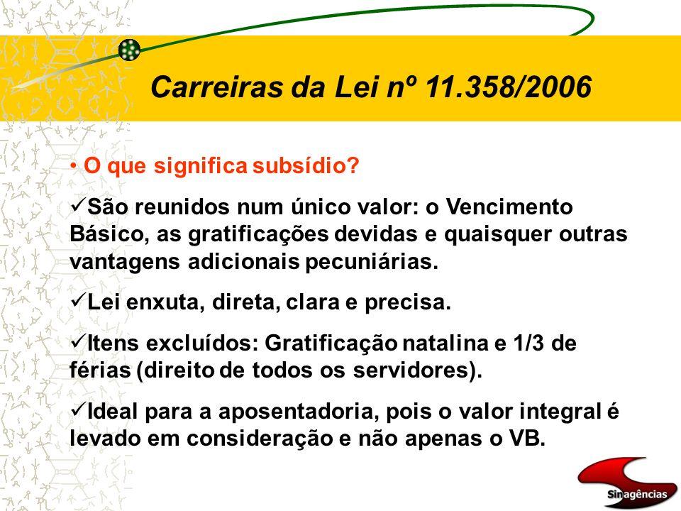 Carreiras da Lei nº 11.358/2006 O que significa subsídio