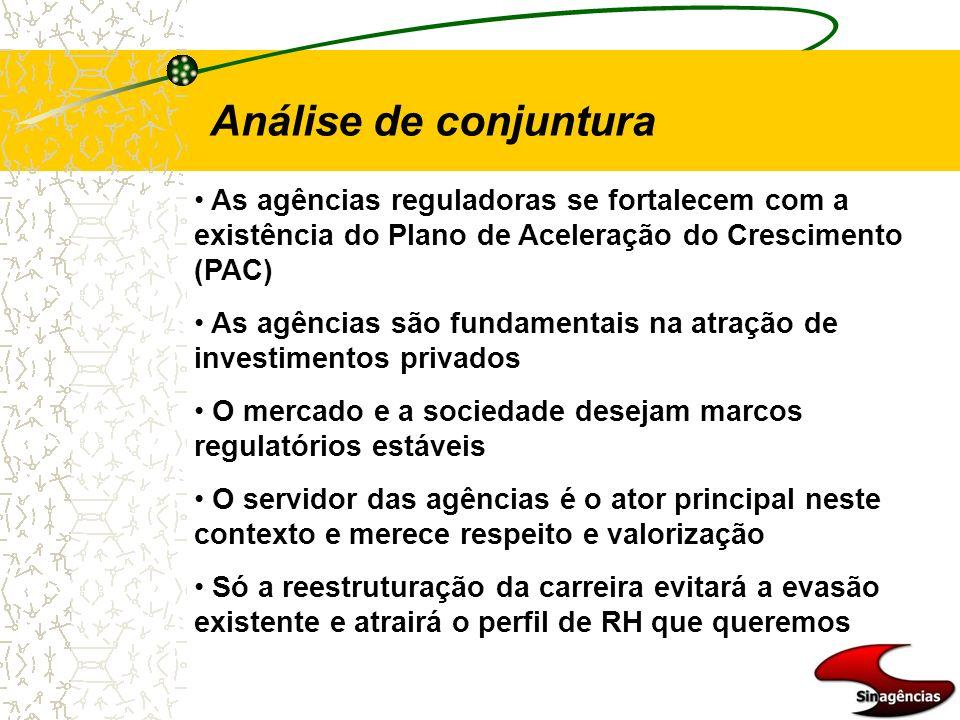 Análise de conjuntura As agências reguladoras se fortalecem com a existência do Plano de Aceleração do Crescimento (PAC)