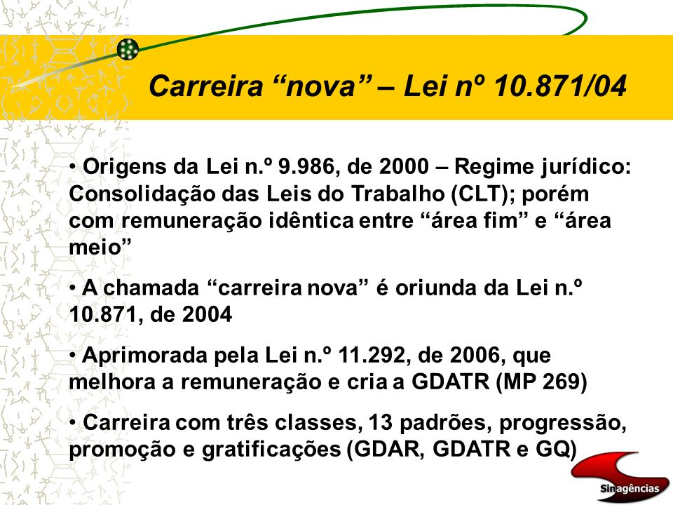 Carreira nova – Lei nº 10.871/04