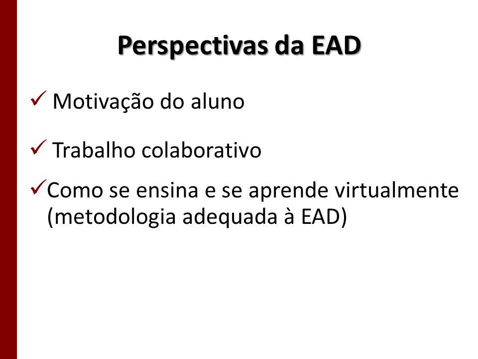 Perspectivas da EAD Motivação do aluno Trabalho colaborativo