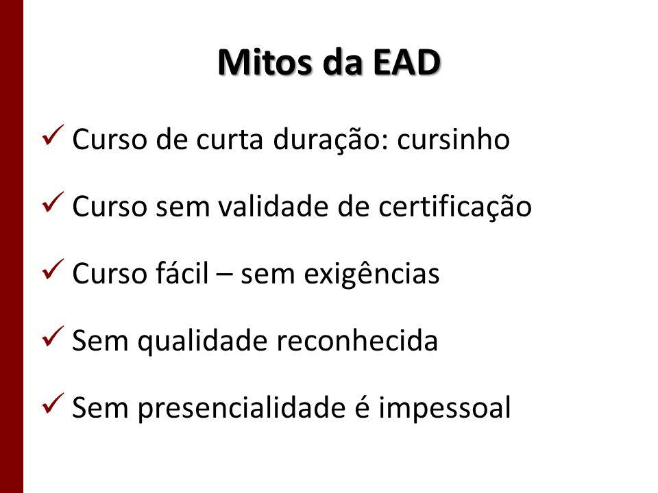 Mitos da EAD Curso de curta duração: cursinho