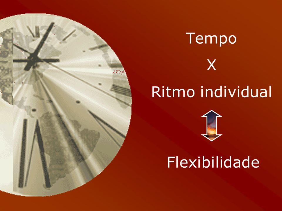 Tempo X Ritmo individual