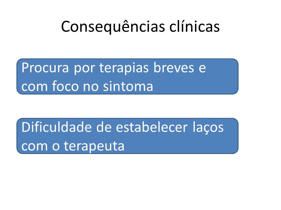 Consequências clínicas