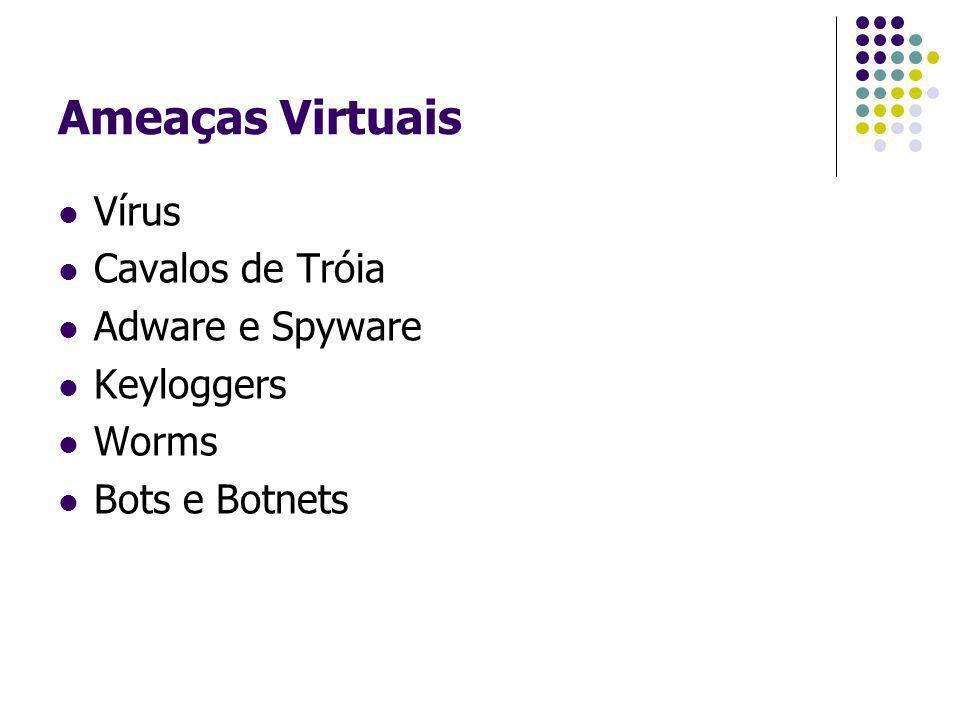 Ameaças Virtuais Vírus Cavalos de Tróia Adware e Spyware Keyloggers