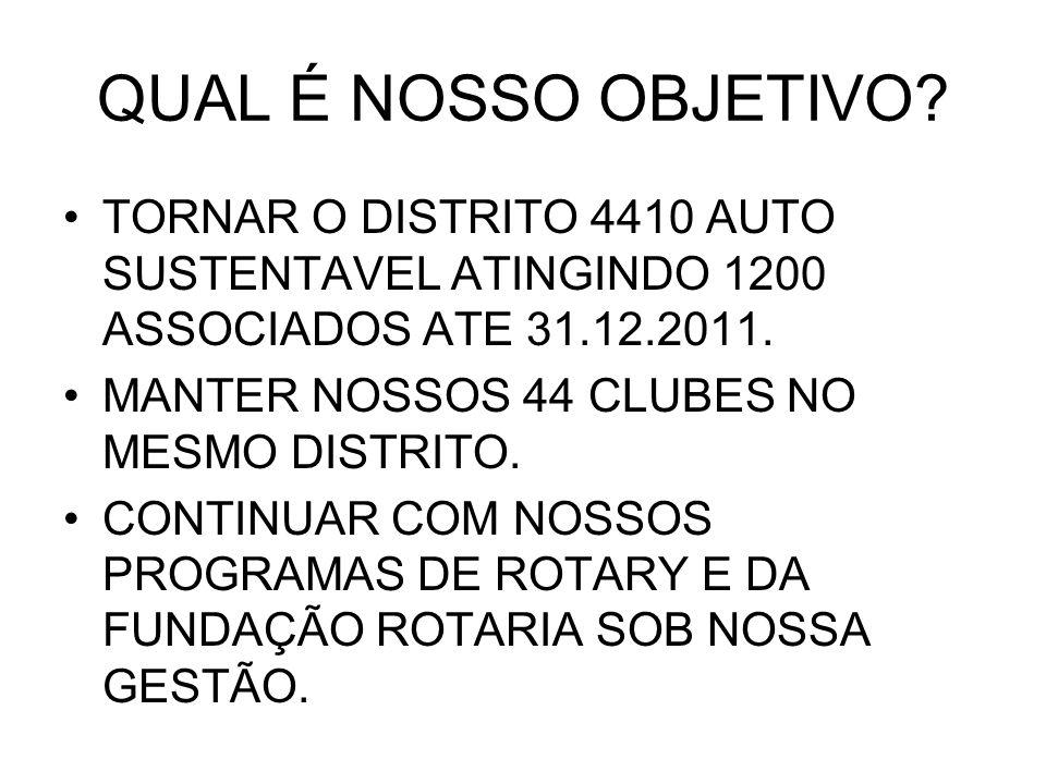 QUAL É NOSSO OBJETIVO TORNAR O DISTRITO 4410 AUTO SUSTENTAVEL ATINGINDO 1200 ASSOCIADOS ATE 31.12.2011.
