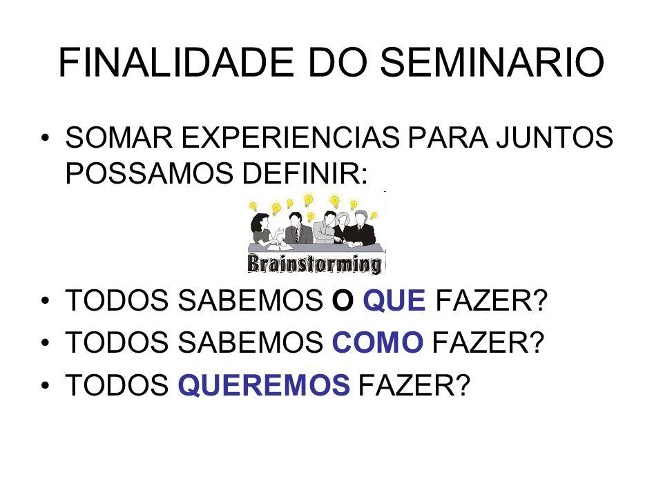 FINALIDADE DO SEMINARIO