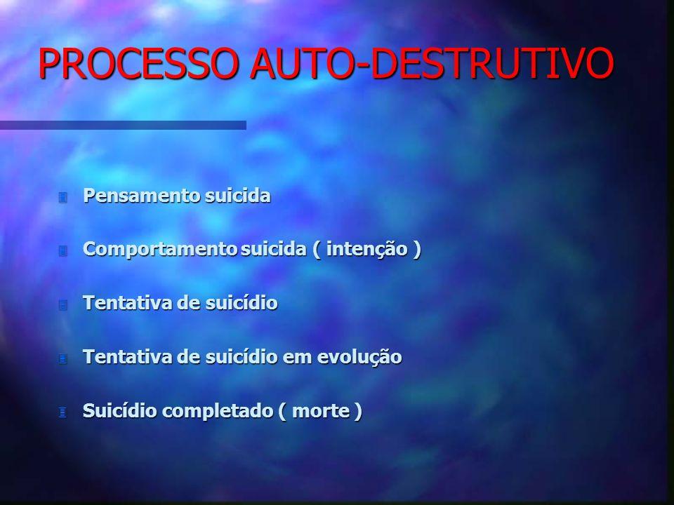 PROCESSO AUTO-DESTRUTIVO