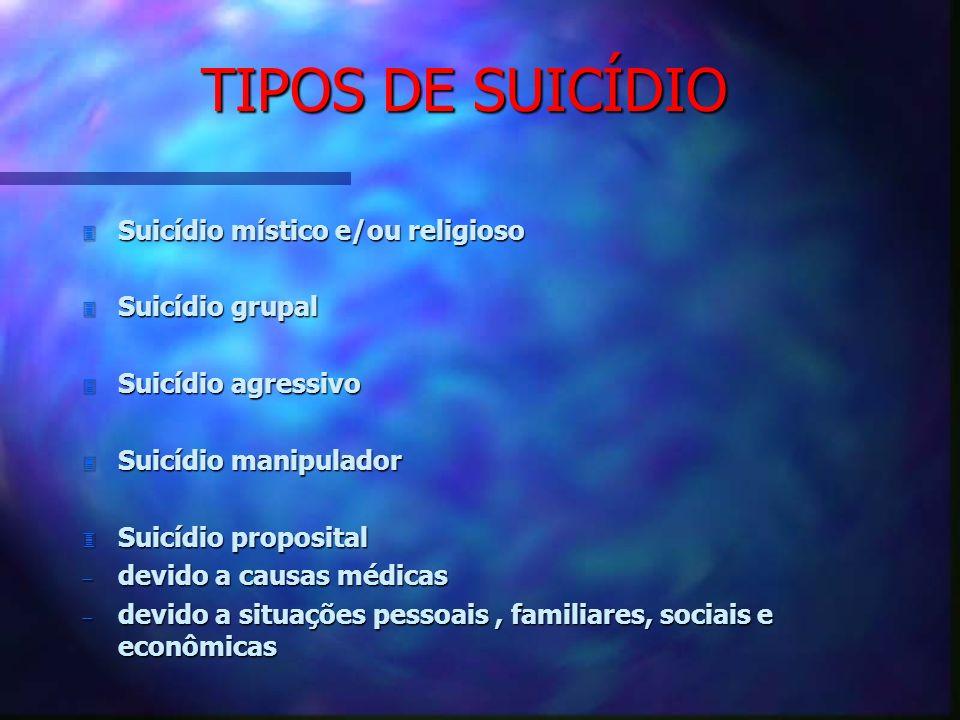TIPOS DE SUICÍDIO Suicídio místico e/ou religioso Suicídio grupal