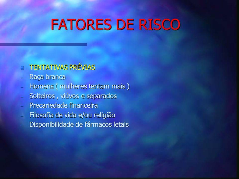 FATORES DE RISCO TENTATIVAS PRÉVIAS Raça branca