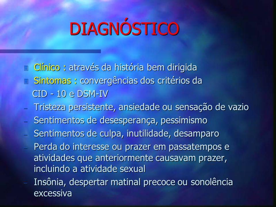 DIAGNÓSTICO Clínico : através da história bem dirigida