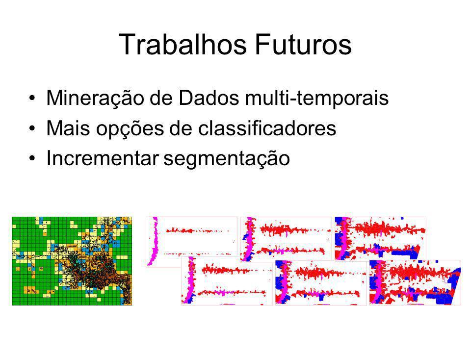 Trabalhos Futuros Mineração de Dados multi-temporais