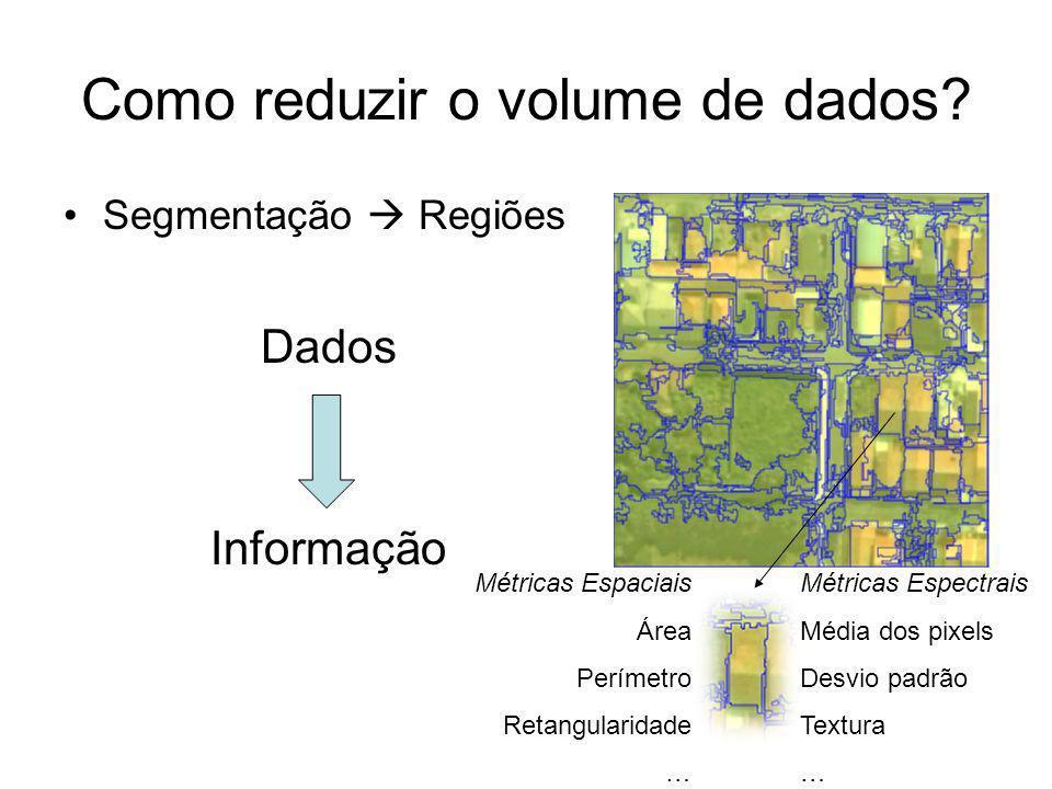 Como reduzir o volume de dados