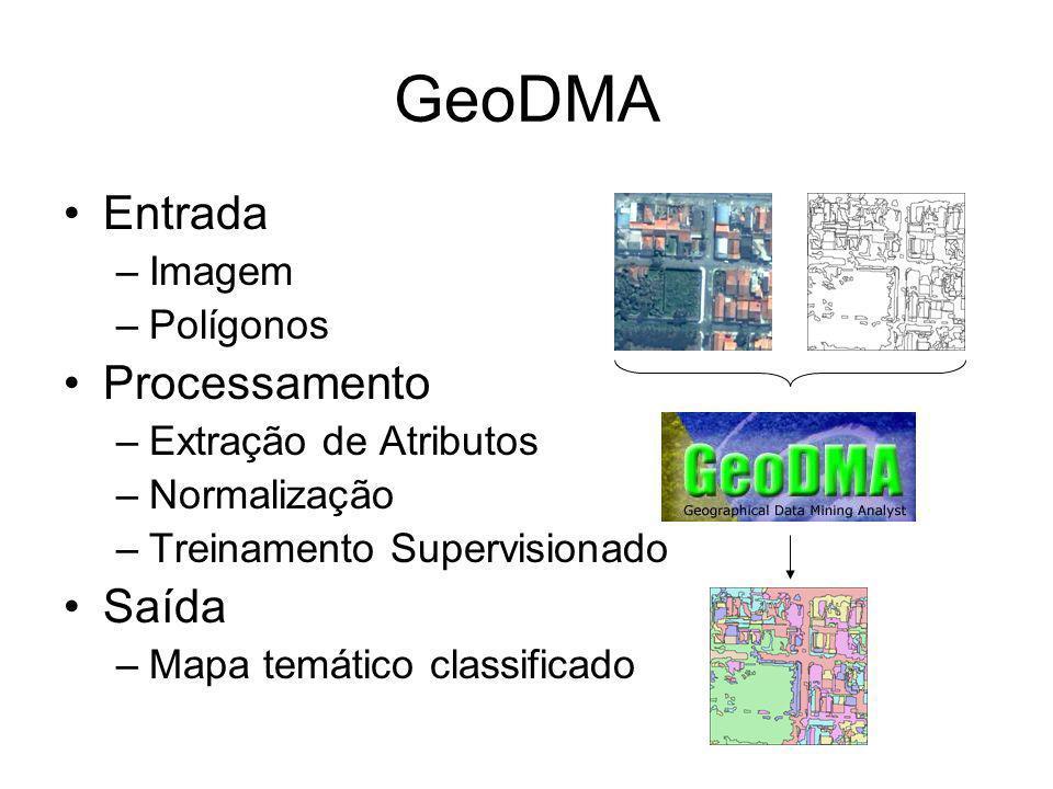 GeoDMA Entrada Processamento Saída Imagem Polígonos