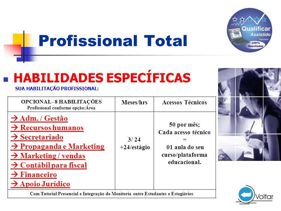 Profissional Total HABILIDADES ESPECÍFICAS  Adm. / Gestão