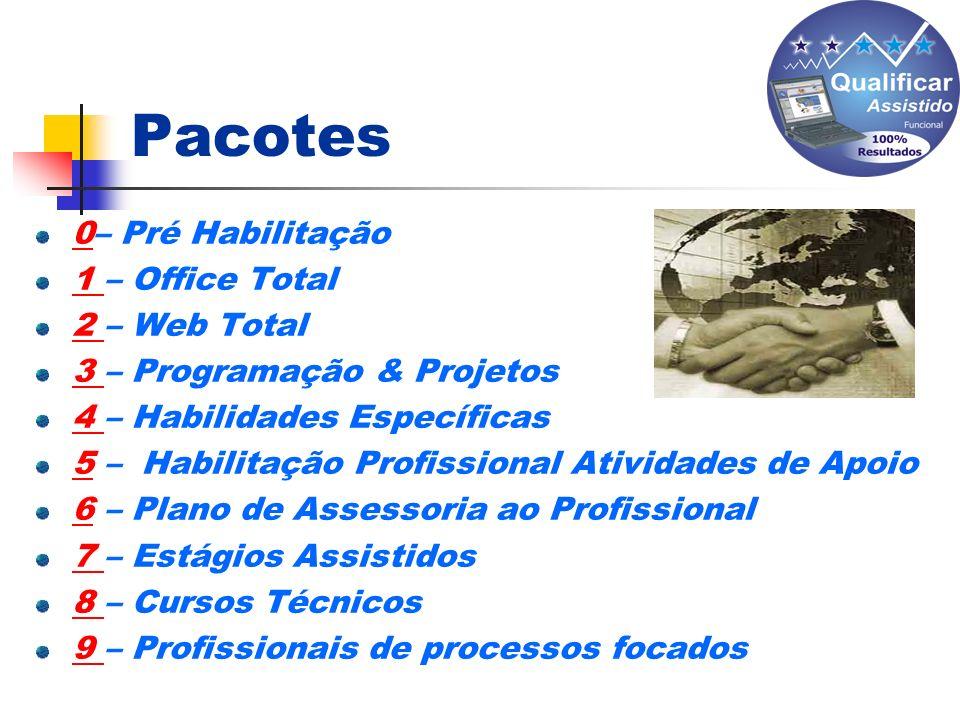 Pacotes 0– Pré Habilitação 1 – Office Total 2 – Web Total