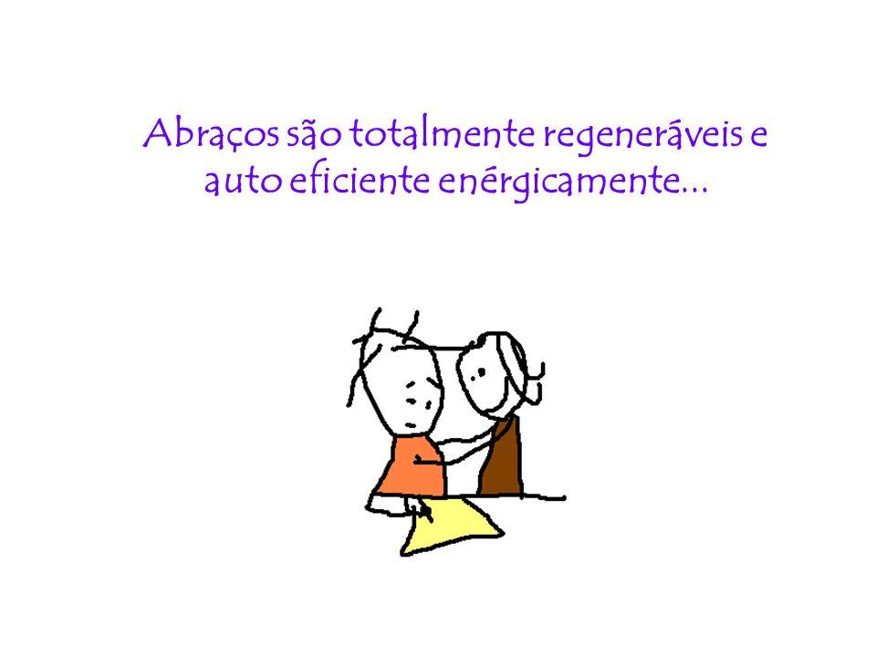 Abraços são totalmente regeneráveis e auto eficiente enérgicamente...