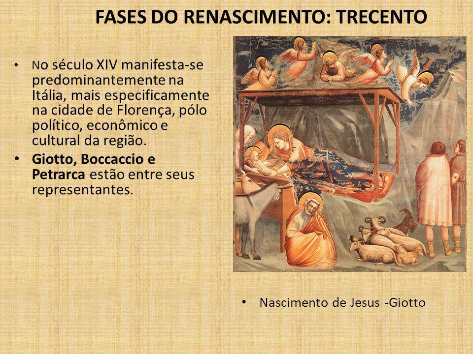 FASES DO RENASCIMENTO: TRECENTO