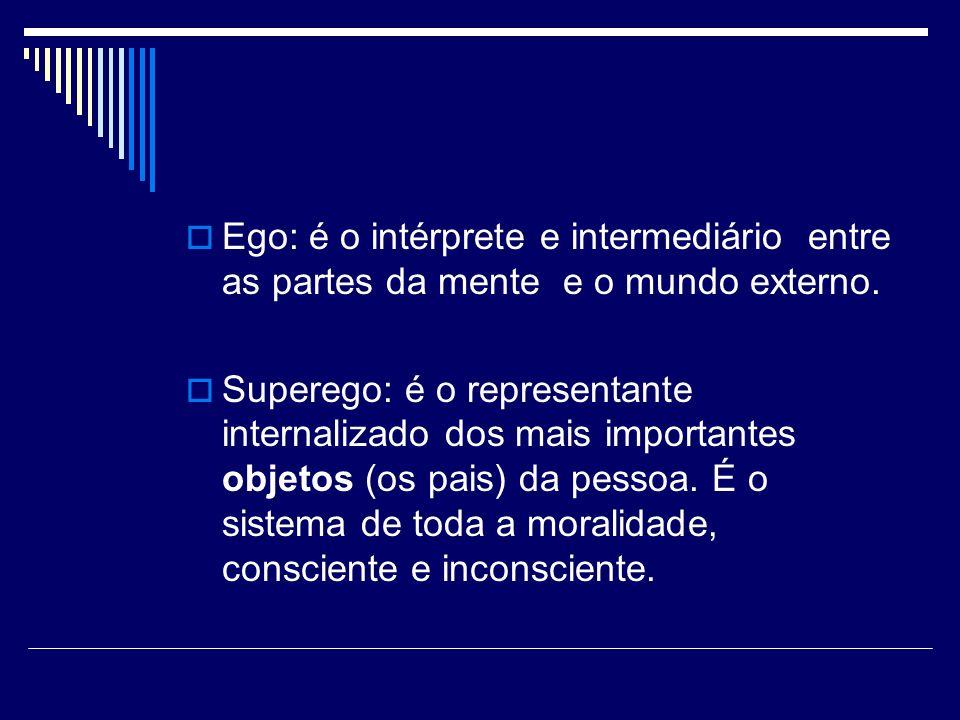 Ego: é o intérprete e intermediário entre as partes da mente e o mundo externo.