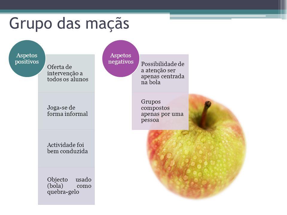 Grupo das maçãs Oferta de intervenção a todos os alunos