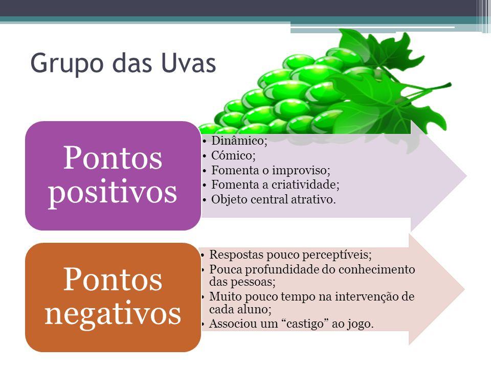 Pontos positivos Pontos negativos Grupo das Uvas Dinâmico; Cómico;