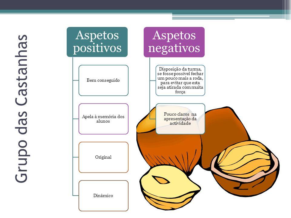 Grupo das Castanhas Aspetos positivos Aspetos negativos