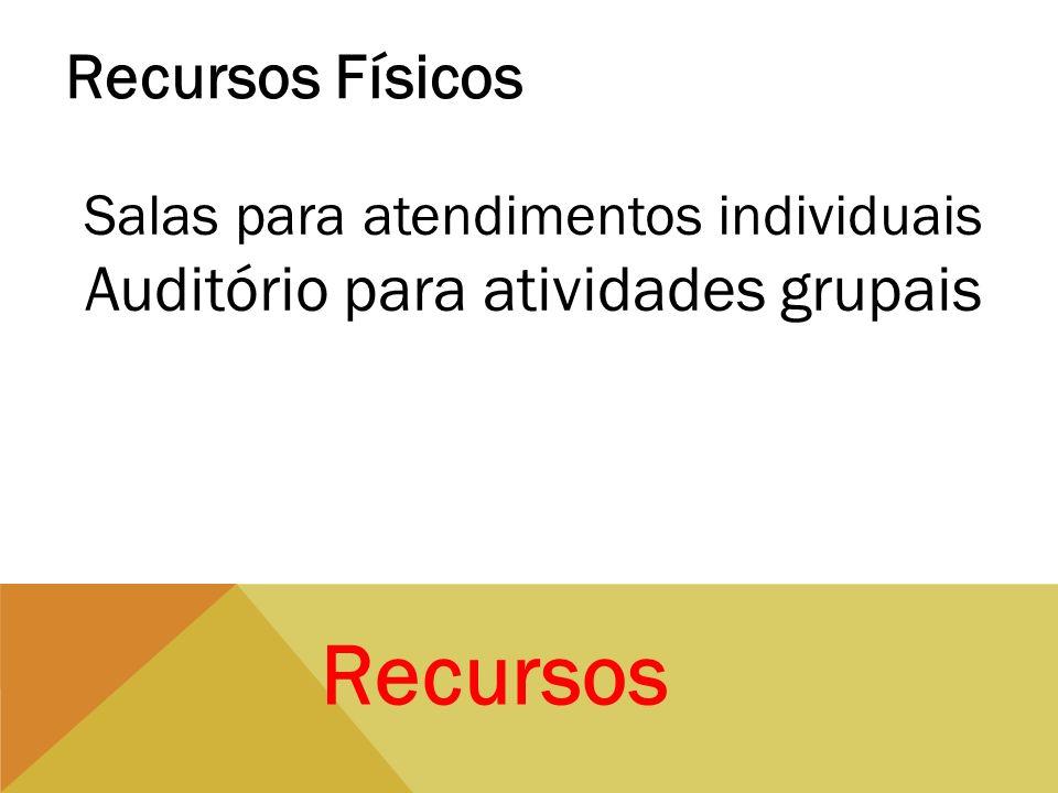Recursos Recursos Físicos Auditório para atividades grupais