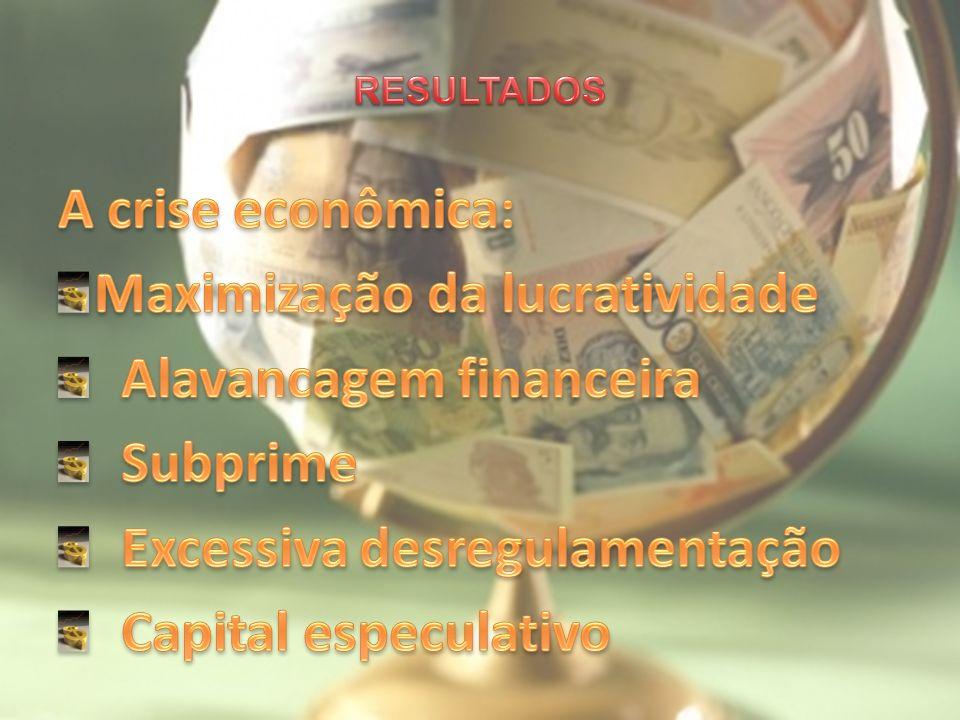 Maximização da lucratividade Alavancagem financeira Subprime