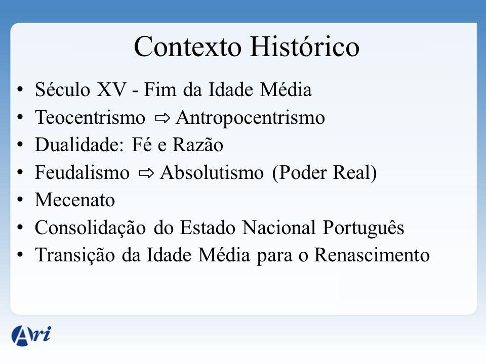 Contexto Histórico Século XV - Fim da Idade Média